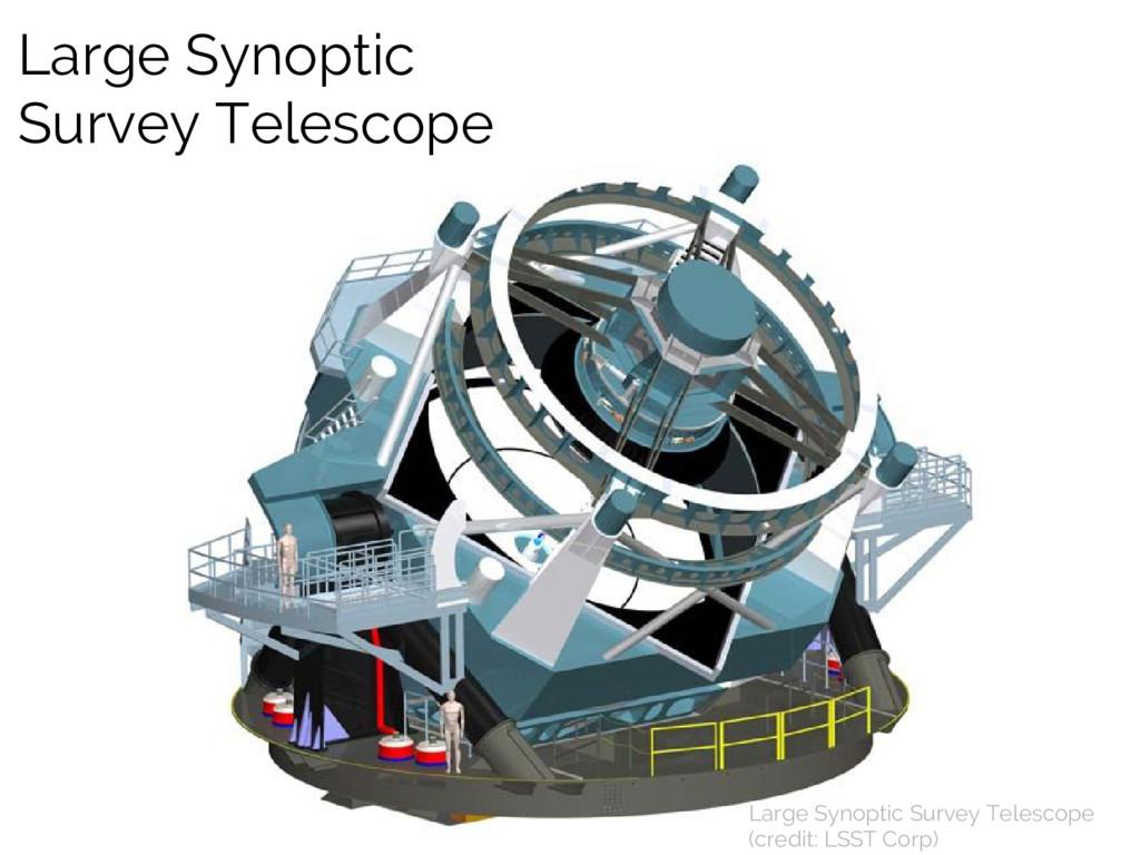 Large Synoptic Survey Telescope (credit: LSST C...
