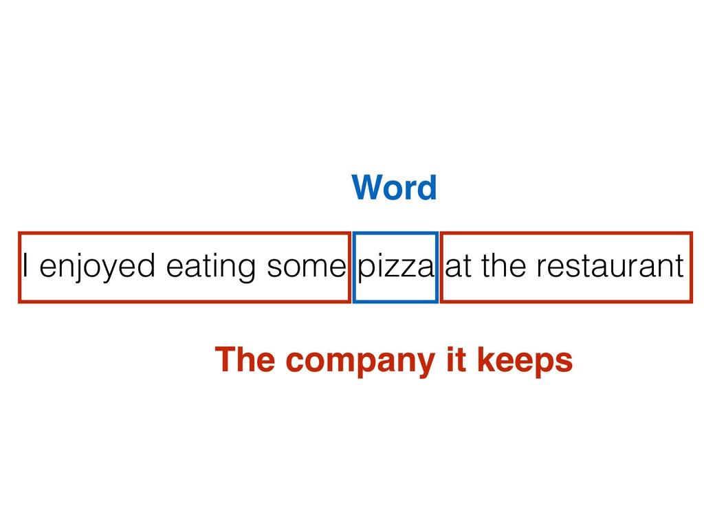 I enjoyed eating some pizza at the restaurant T...