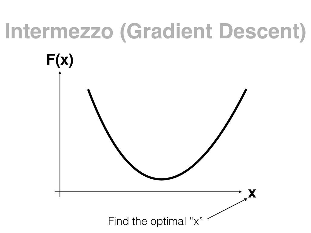Intermezzo (Gradient Descent) x F(x) Find the o...