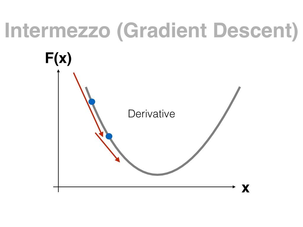 Intermezzo (Gradient Descent) x F(x) Derivative