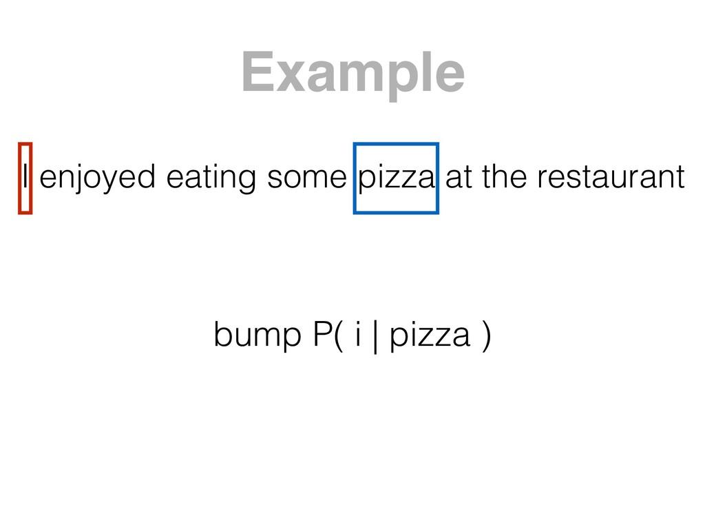 I enjoyed eating some pizza at the restaurant b...