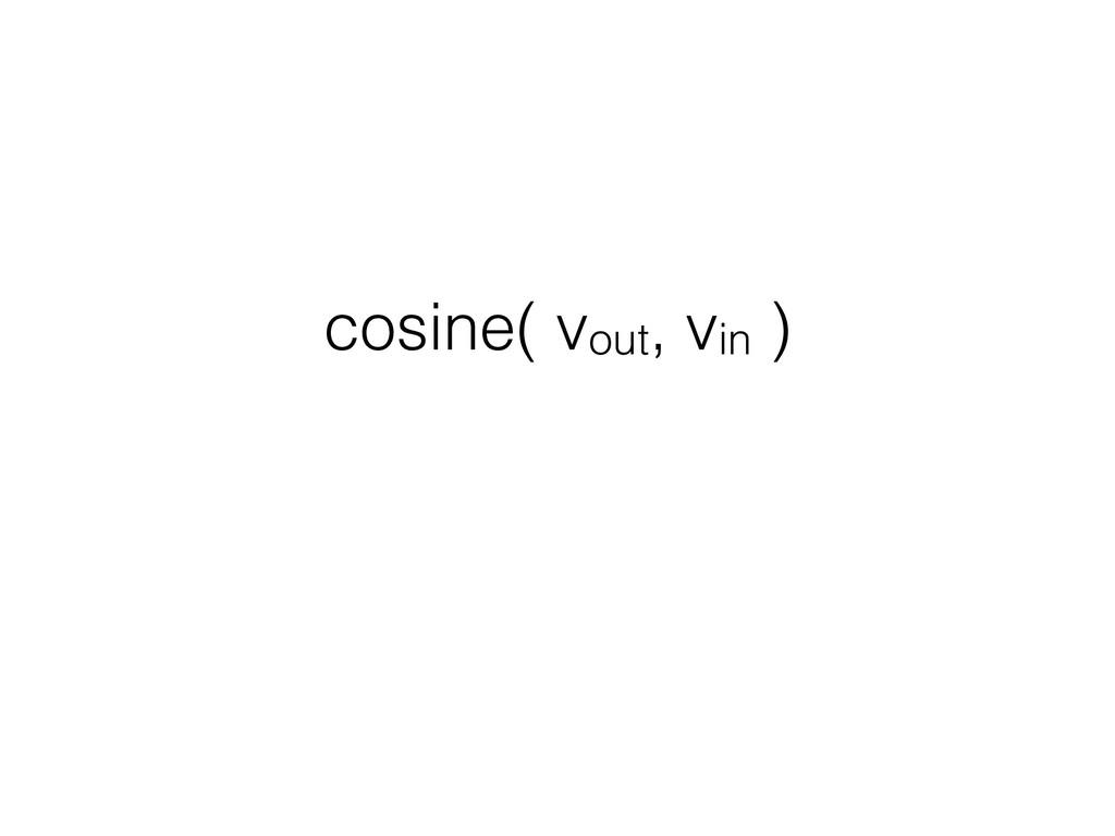 cosine( vout, vin )