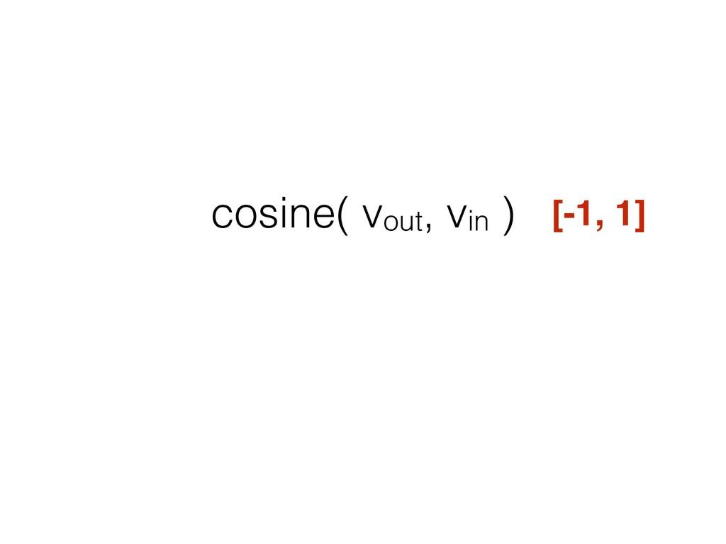 cosine( vout, vin ) [-1, 1]