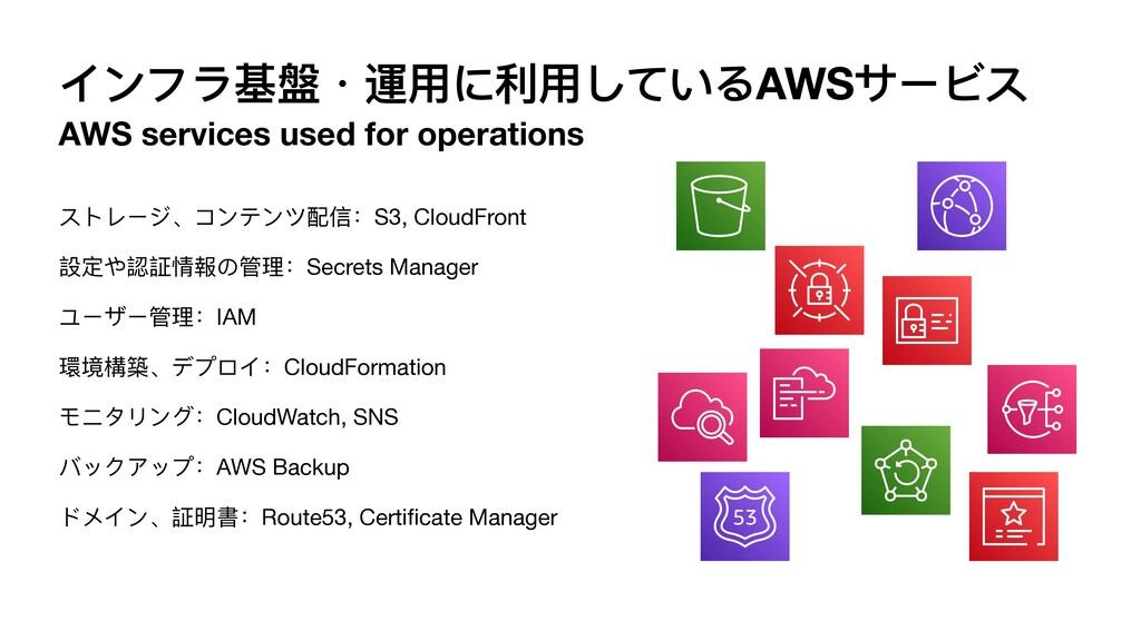 インフラ基盤・運⽤に利⽤しているAWSサービス AWS services used for o...