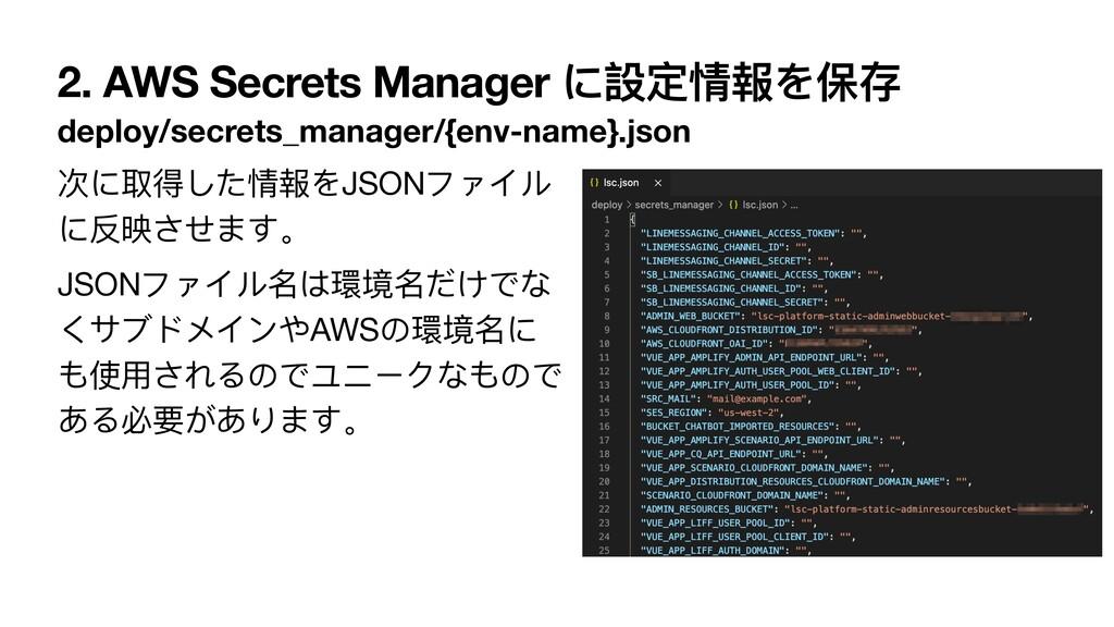 2. AWS Secrets Manager に設定情報を保存 deploy/secrets_...
