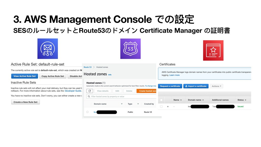 3. AWS Management Console での設定 SESのルールセットとRoute...