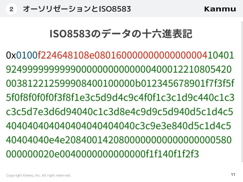 Copyright Kanmu, Inc. All right reserved. 11 オー...