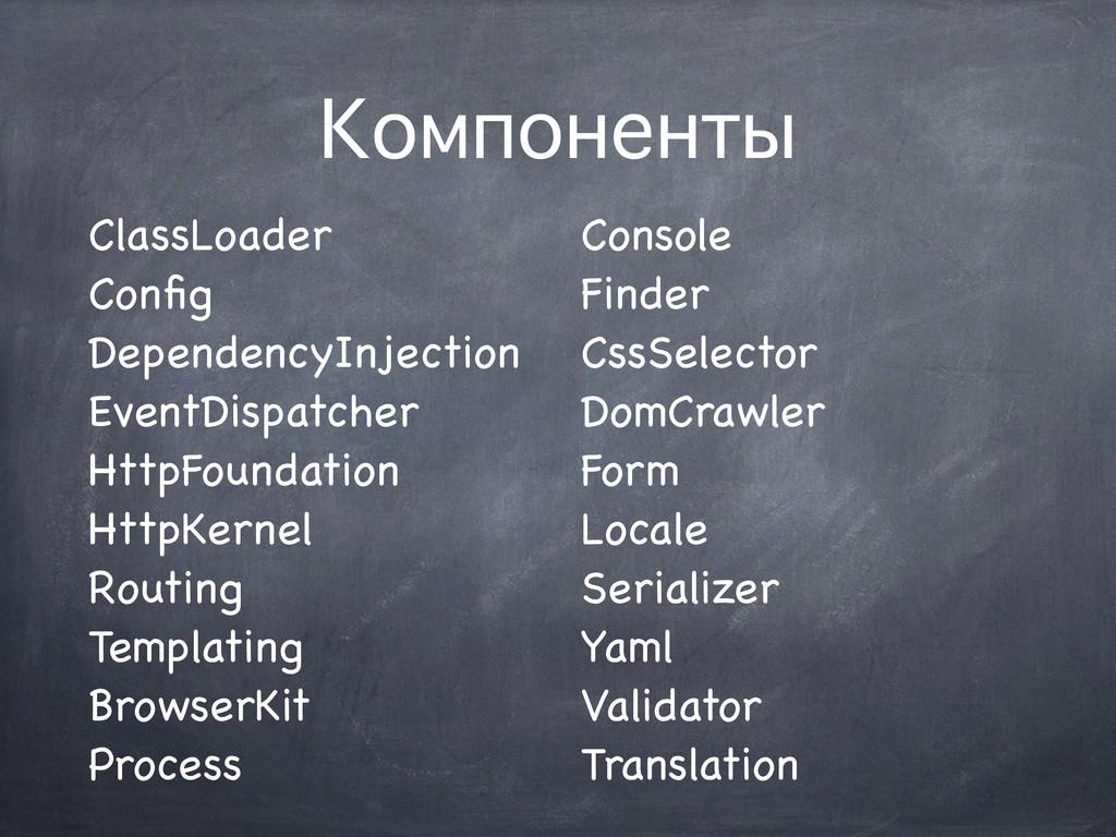 Компоненты ClassLoader Config DependencyInjectio...