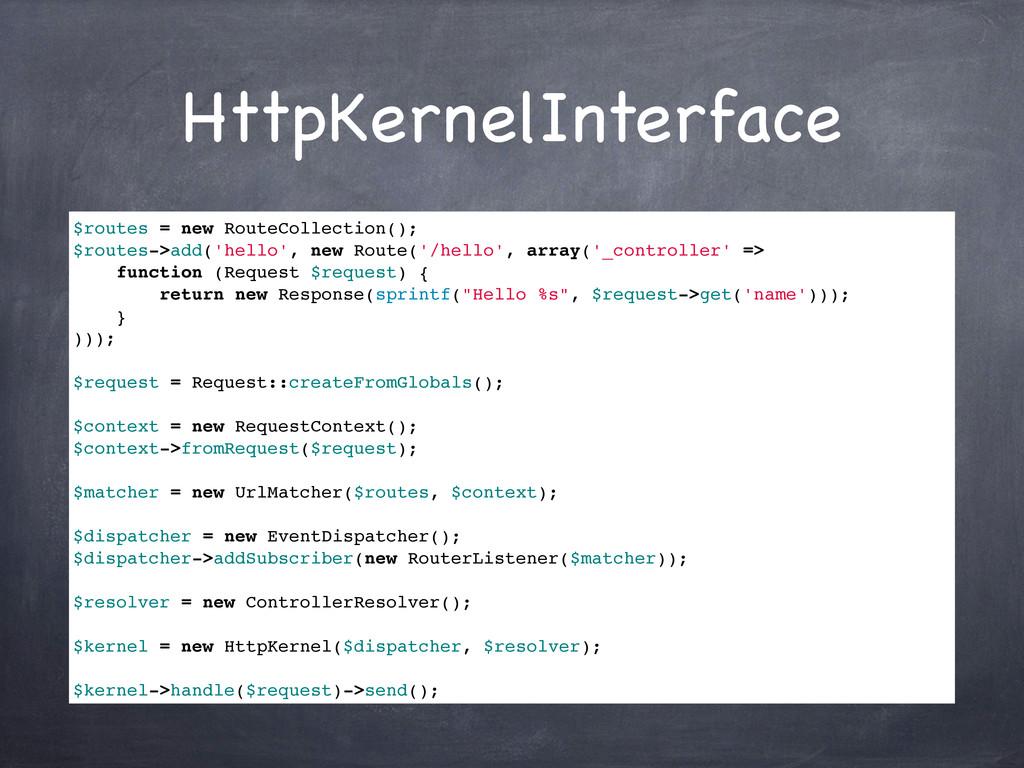HttpKernelInterface $routes = new RouteCollecti...