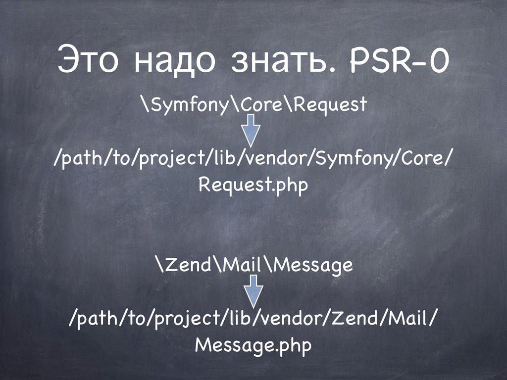 Это надо знать. PSR-0 \Symfony\Core\Request /pa...