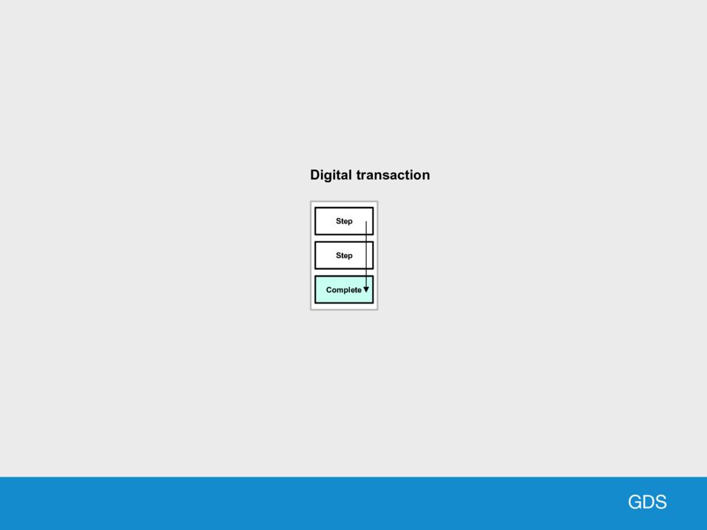 GDS Step Step Complete Digital transaction