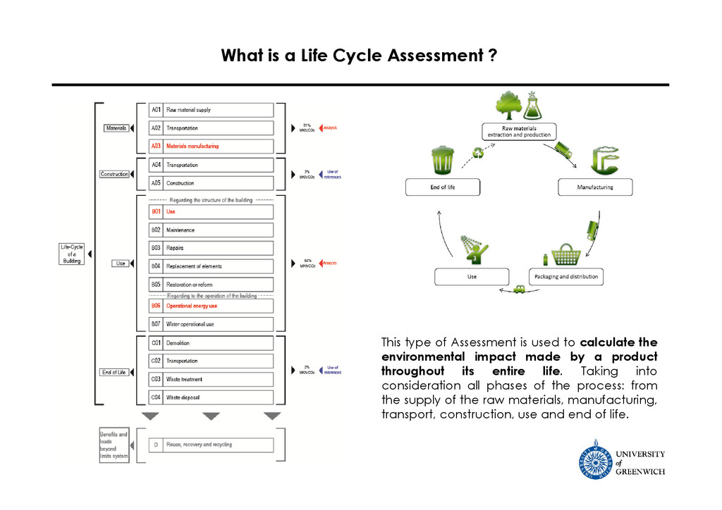 What is a Life Cycle Assessment ? This type of ...
