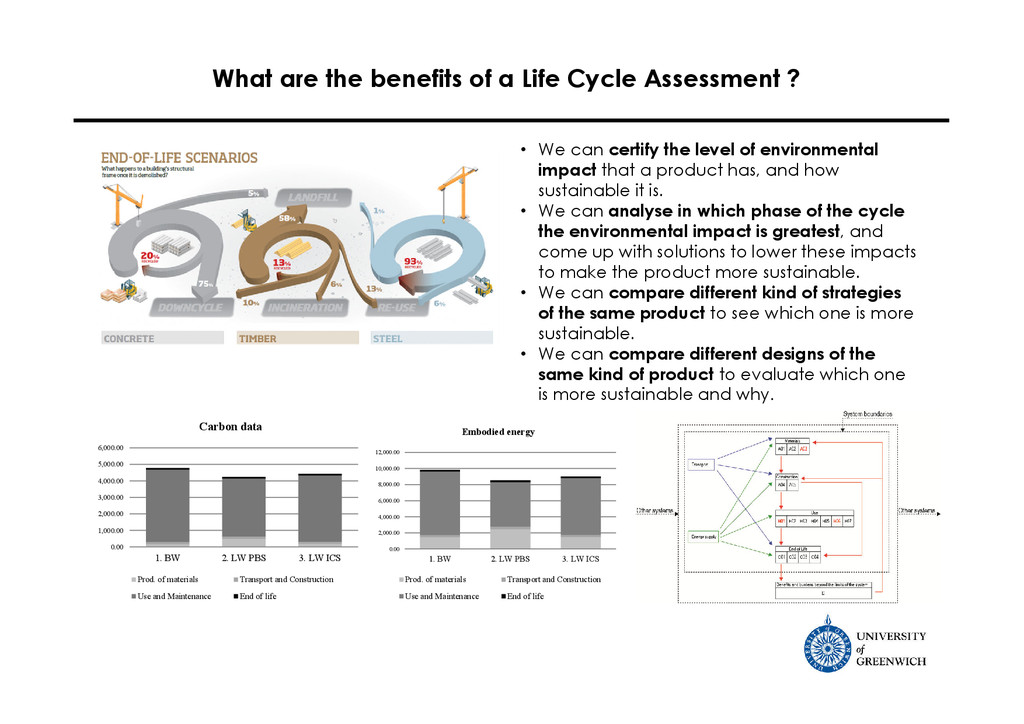 What are the benefits of a Life Cycle Assessmen...