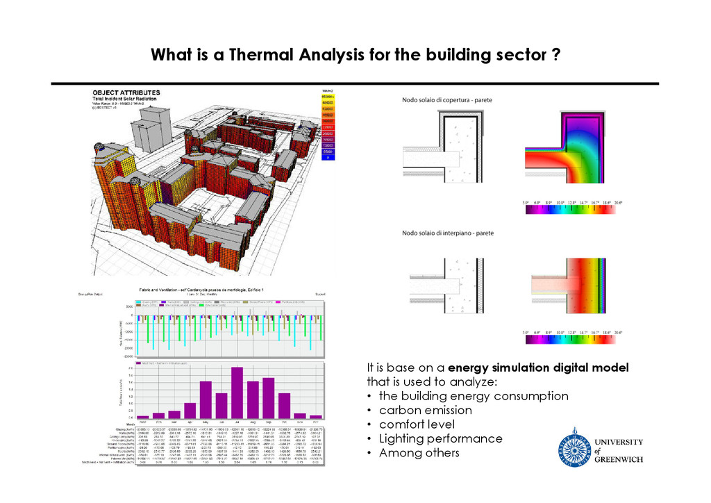 What is a Thermal Analysis for the building sec...
