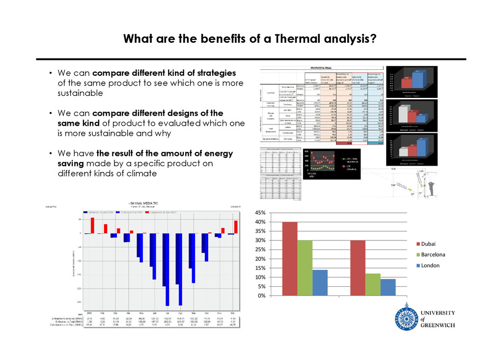 What are the benefits of a Thermal analysis? 0%...