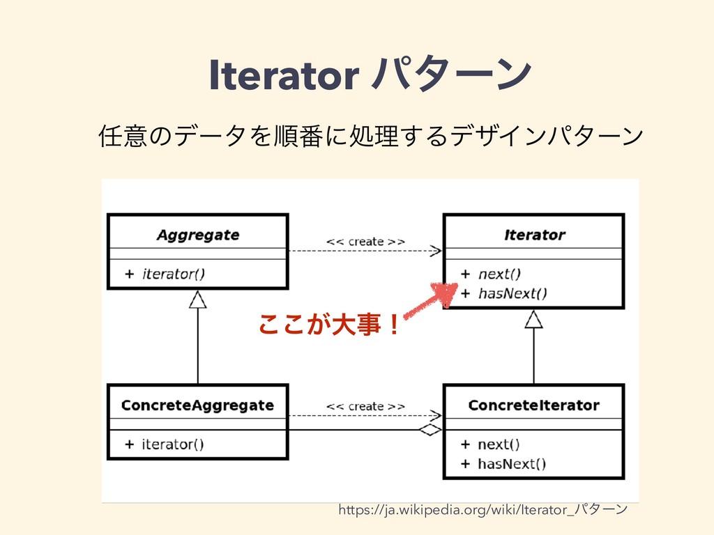Iterator ύλʔϯ https://ja.wikipedia.org/wiki/Ite...