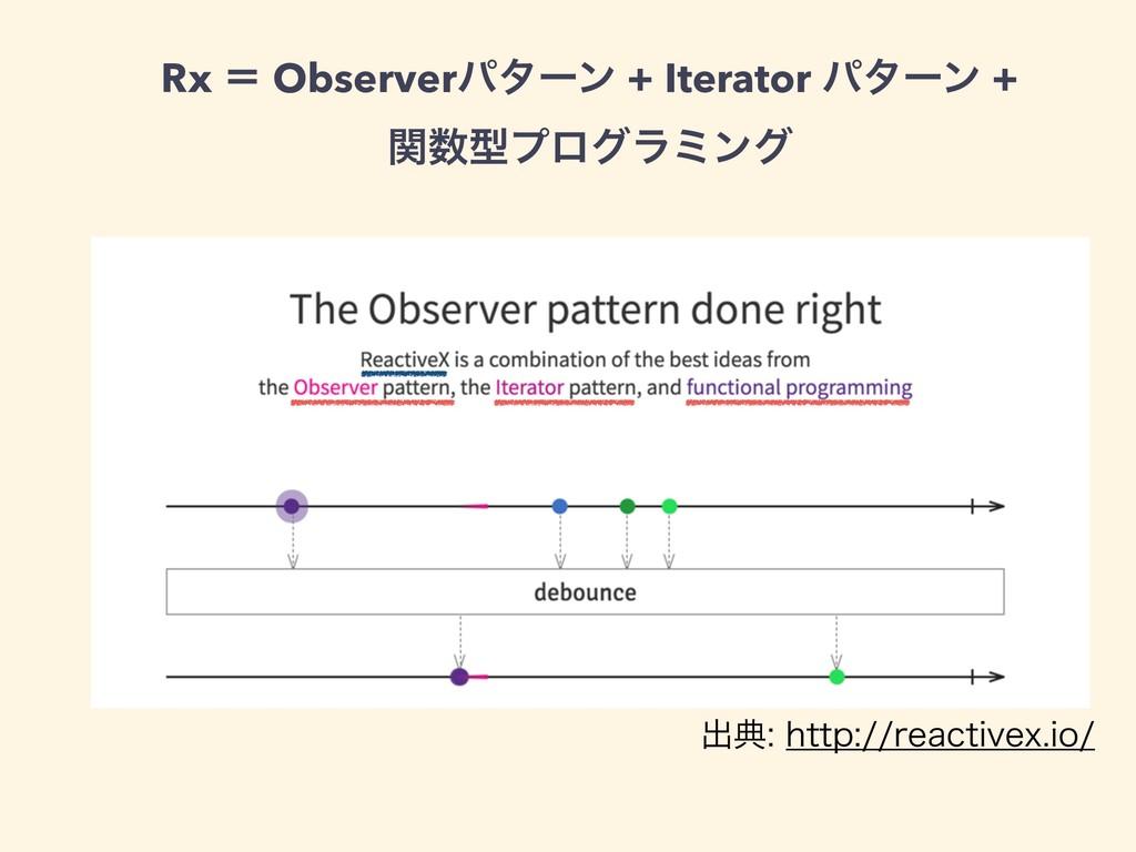 Rx ʹ Observerύλʔϯ + Iterator ύλʔϯ + ؔܕϓϩάϥϛϯά ...