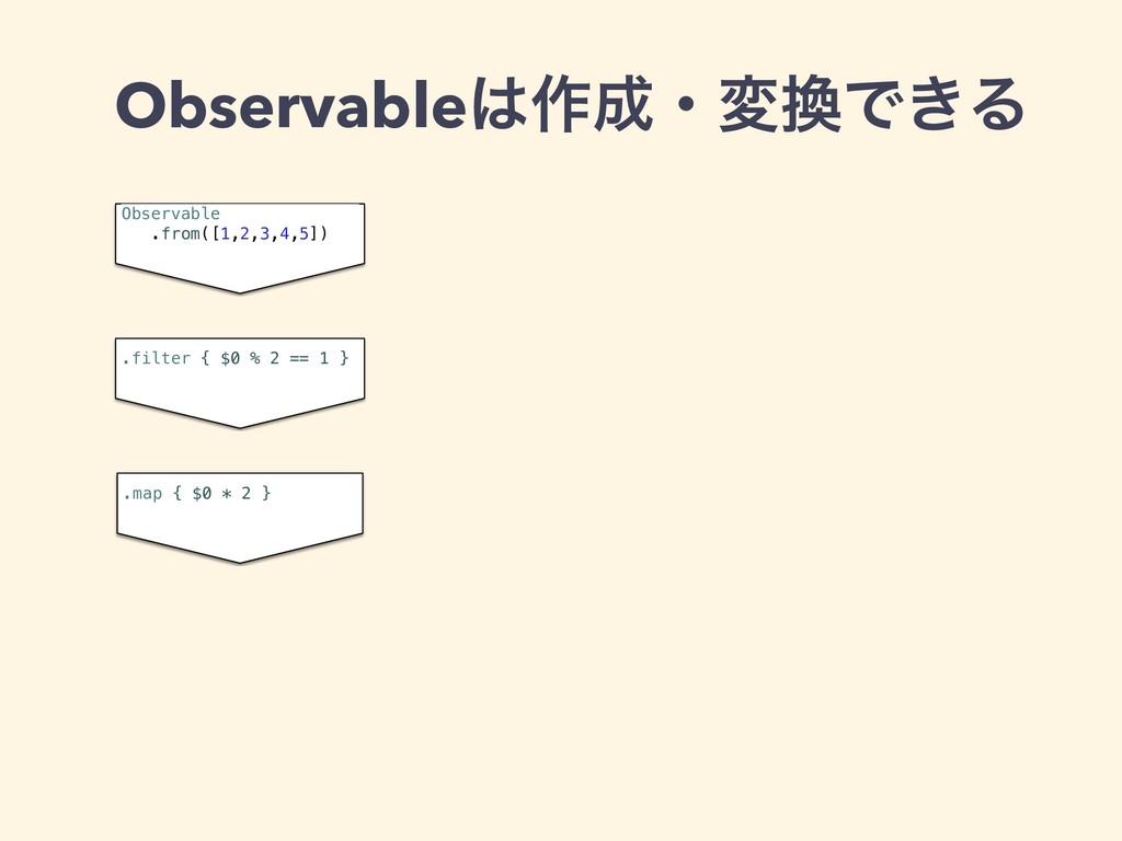 Observable࡞ɾมͰ͖Δ Observable .from([1,2,3,4,5...