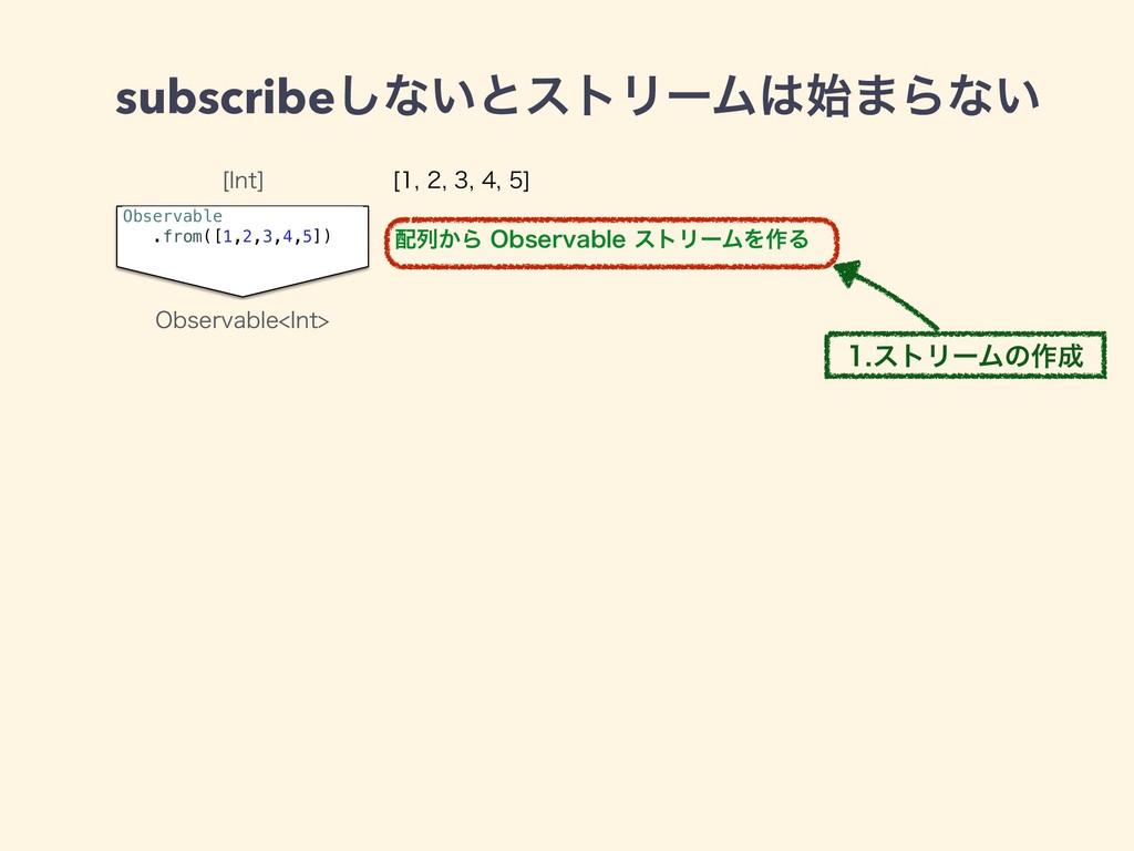 subscribe͠ͳ͍ͱετϦʔϜ·Βͳ͍ Observable .from([1,2,...