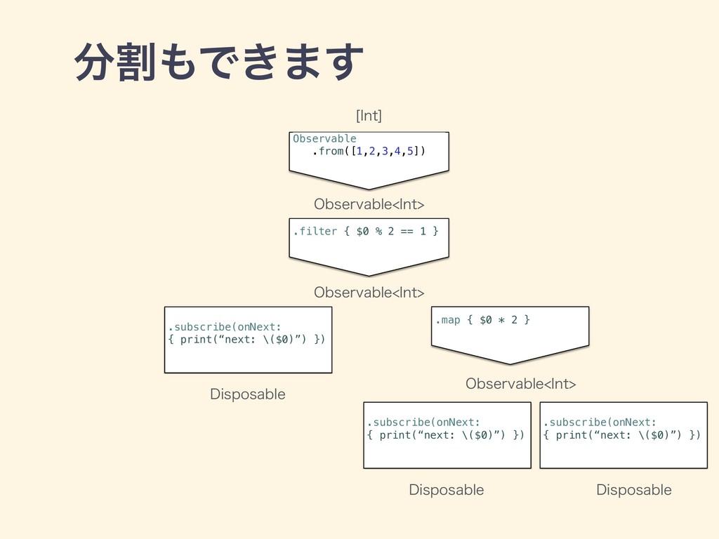 ׂͰ͖·͢ Observable .from([1,2,3,4,5]) .filter {...