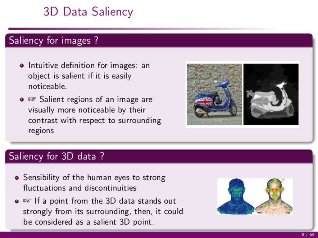 3D Data Saliency Saliency for images ? Intuitiv...