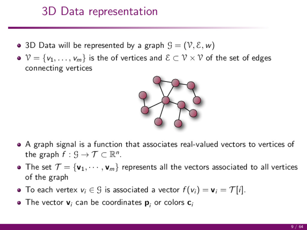3D Data representation 3D Data will be represen...