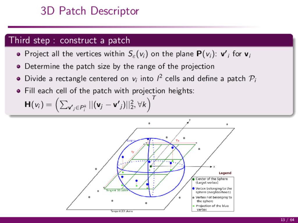 3D Patch Descriptor Third step : construct a pa...
