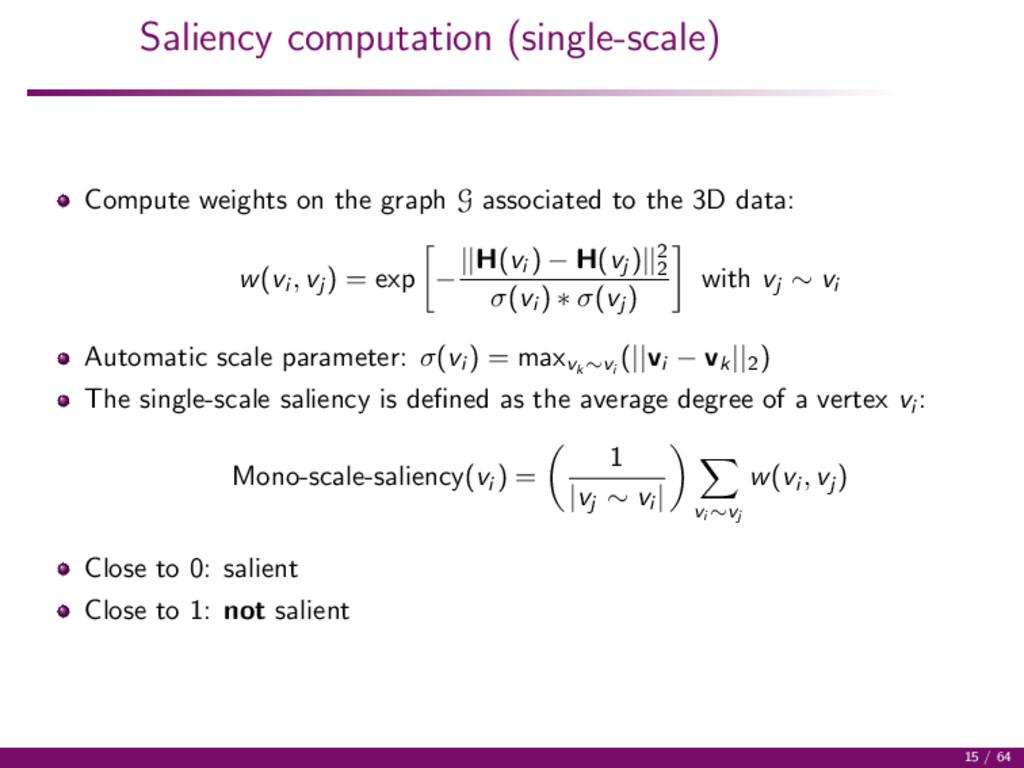 Saliency computation (single-scale) Compute wei...