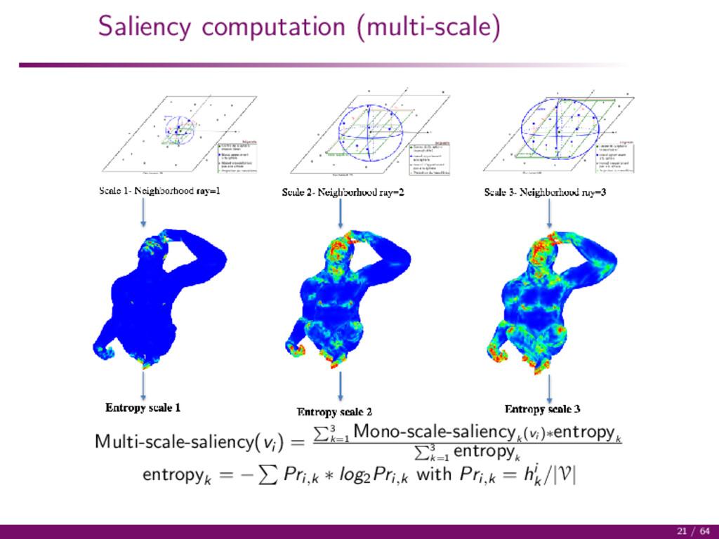 Saliency computation (multi-scale) Multi-scale-...