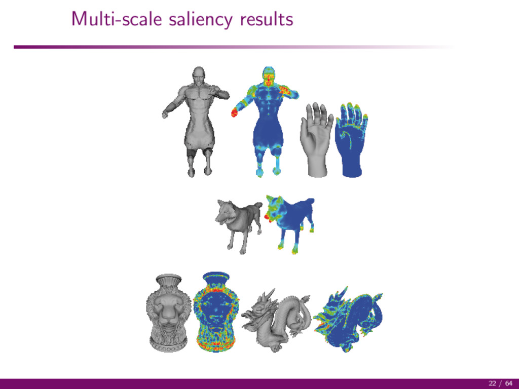 Multi-scale saliency results 22 / 64