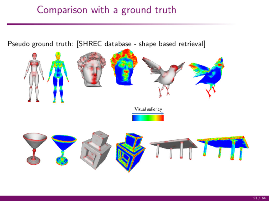 Comparison with a ground truth Pseudo ground tr...