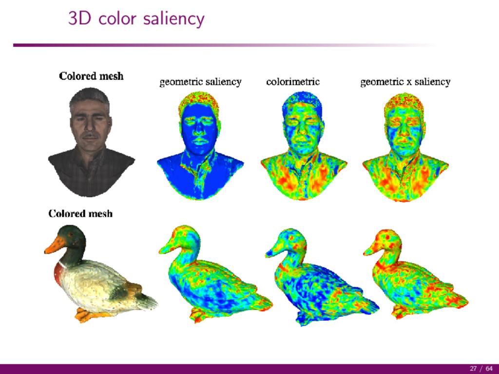 3D color saliency 27 / 64