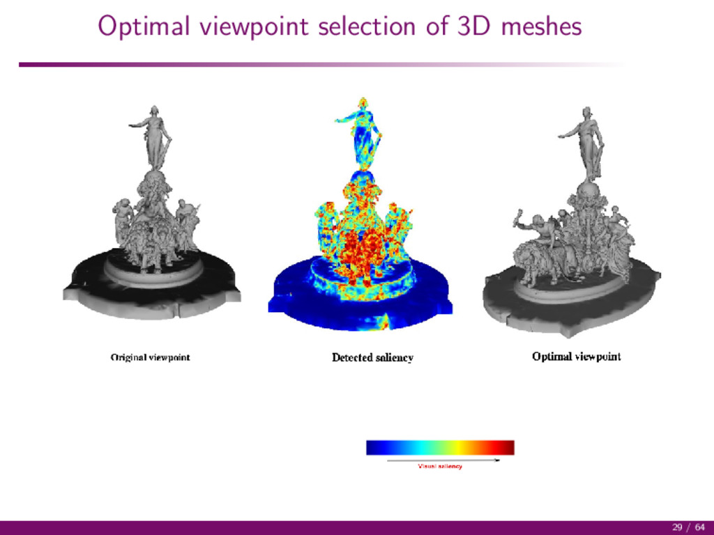 Optimal viewpoint selection of 3D meshes 29 / 64