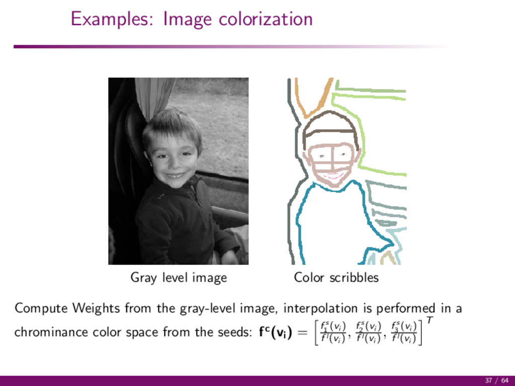 Examples: Image colorization Gray level image C...