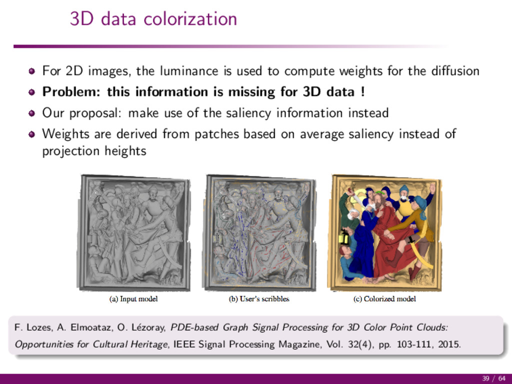3D data colorization For 2D images, the luminan...