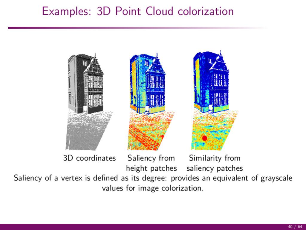 Examples: 3D Point Cloud colorization 3D coordi...