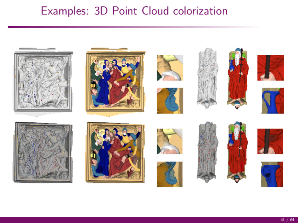 Examples: 3D Point Cloud colorization 41 / 64