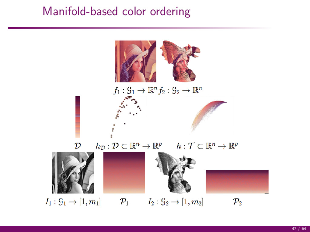 Manifold-based color ordering 47 / 64