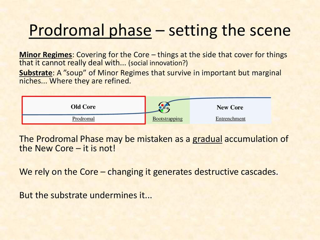 Prodromal phase – setting the scene Minor Regim...