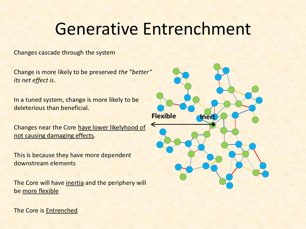 Generative Entrenchment Changes cascade through...