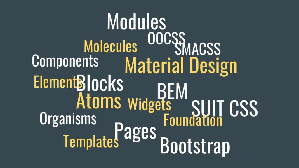 Blocks Components Modules Elements Atoms Molecu...
