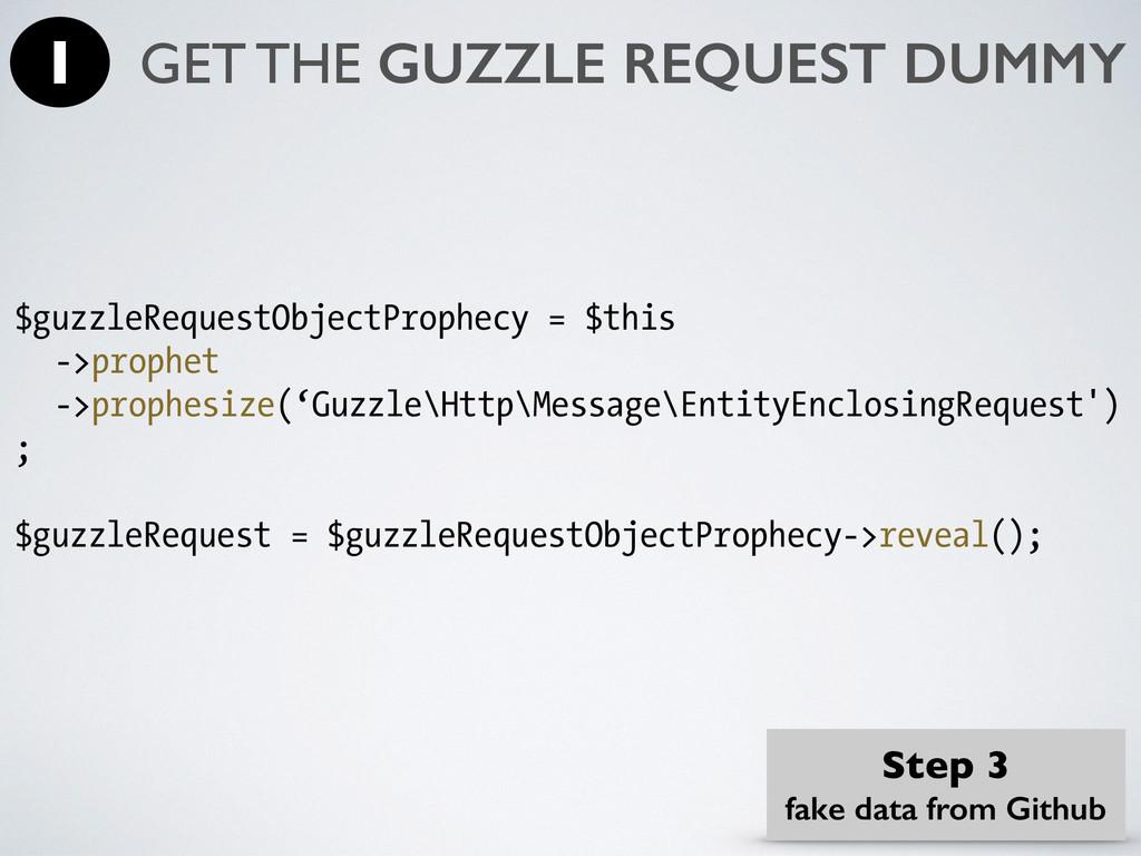 $guzzleRequestObjectProphecy = $this ->prophet ...