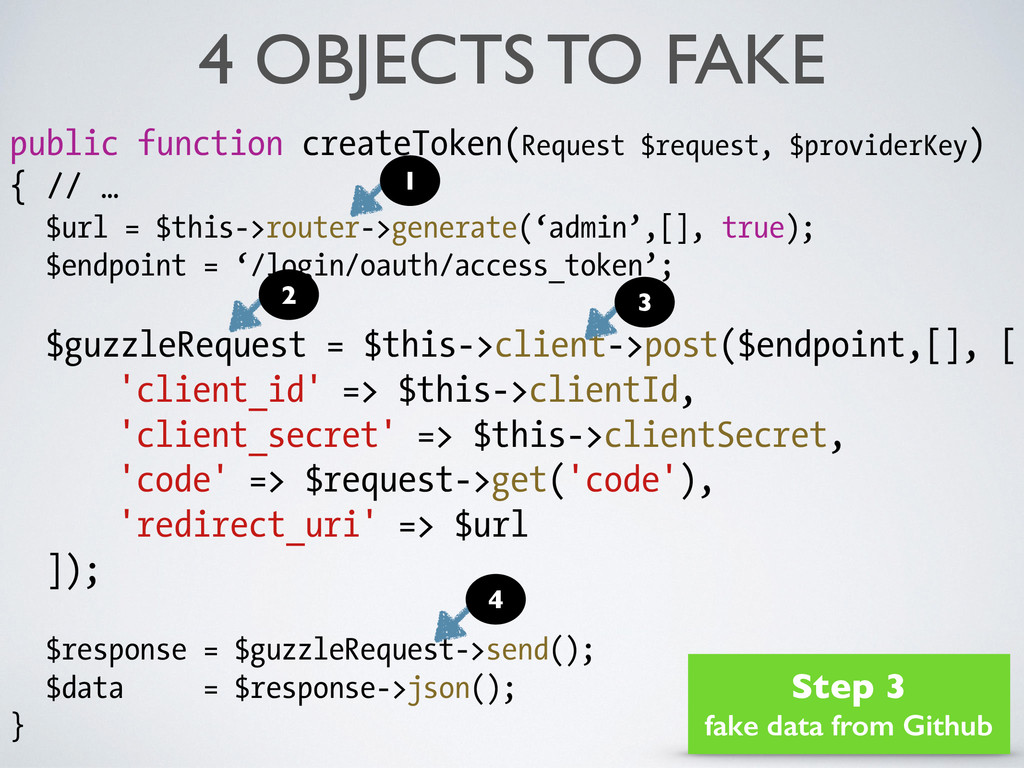 4 OBJECTS TO FAKE public function createToken(R...