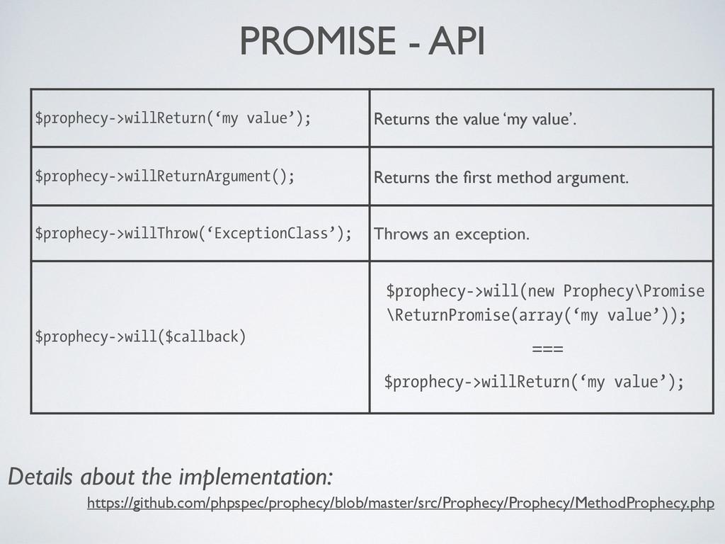 $prophecy->willReturn('my value'); Returns the ...