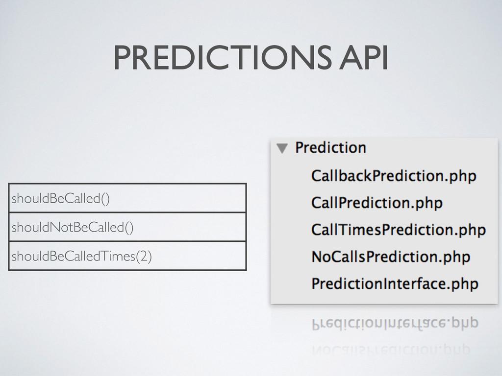 PREDICTIONS API shouldBeCalled() shouldNotBeCal...