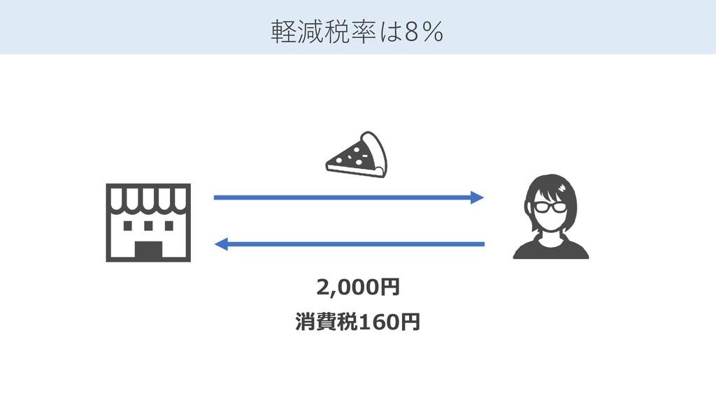 2,000円 消費税160円 軽減税率は8%