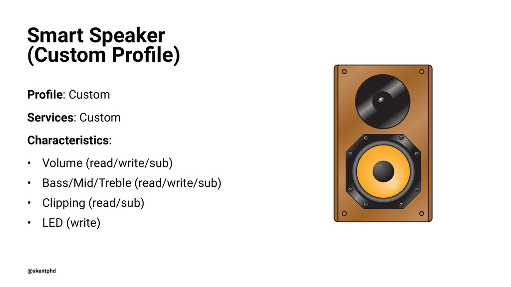 Smart Speaker (Custom Profile) Profile: Custom Se...
