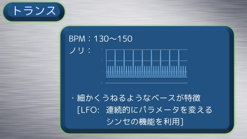 トランス BPM:130~150 ノリ: ・細かくうねるようなベースが特徴 [LFO: 連続的...