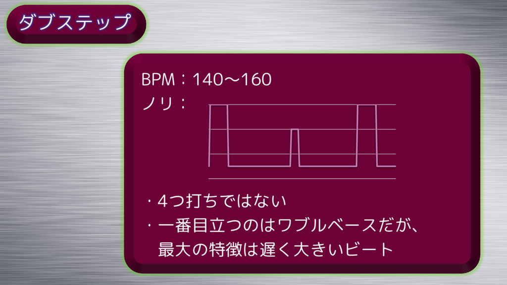 ダブステップ BPM:140~160 ノリ: ・4つ打ちではない ・一番目立つのはワブルベース...