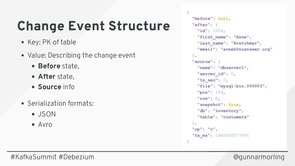 Change Event Structure Change Event Structure K...